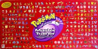 Master Trainer II